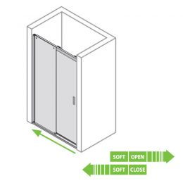 kombi paket 140x90 duschwanne wannentr ger siphon ihr bad info. Black Bedroom Furniture Sets. Home Design Ideas